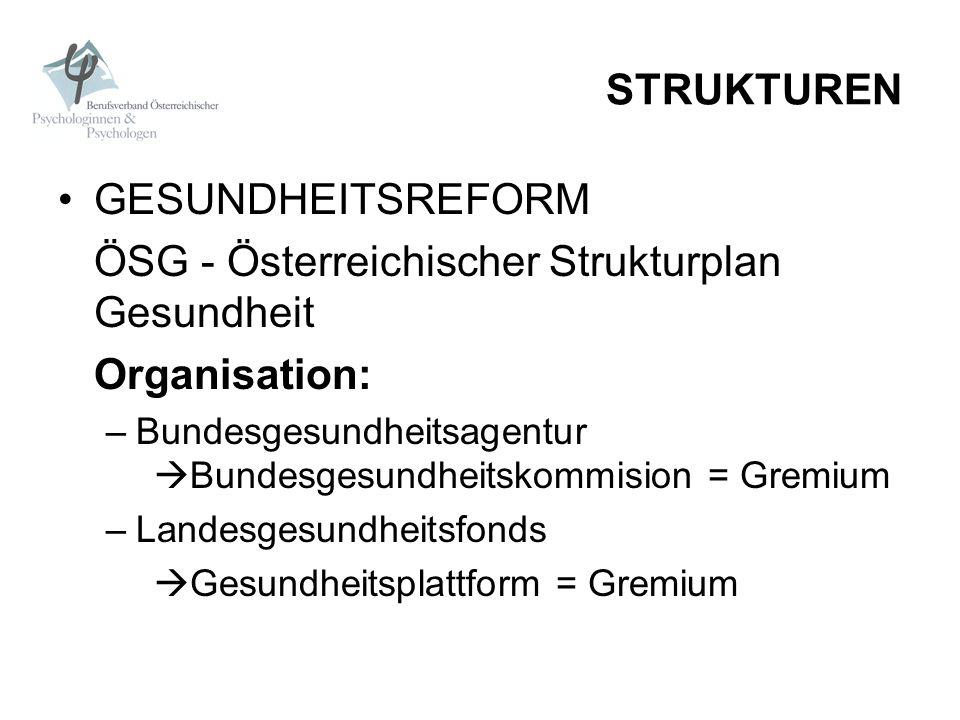 STRUKTUREN GESUNDHEITSREFORM ÖSG - Österreichischer Strukturplan Gesundheit Organisation: –Bundesgesundheitsagentur Bundesgesundheitskommision = Gremi
