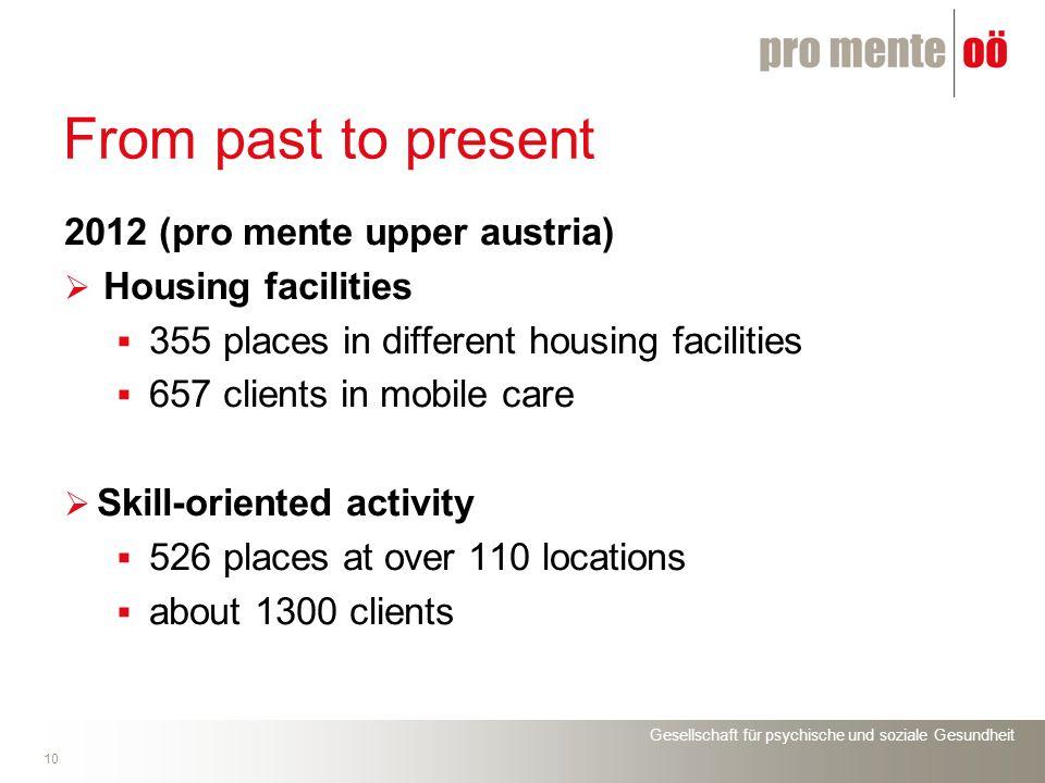 Gesellschaft für psychische und soziale Gesundheit 10 From past to present 2012 (pro mente upper austria) Housing facilities 355 places in different h