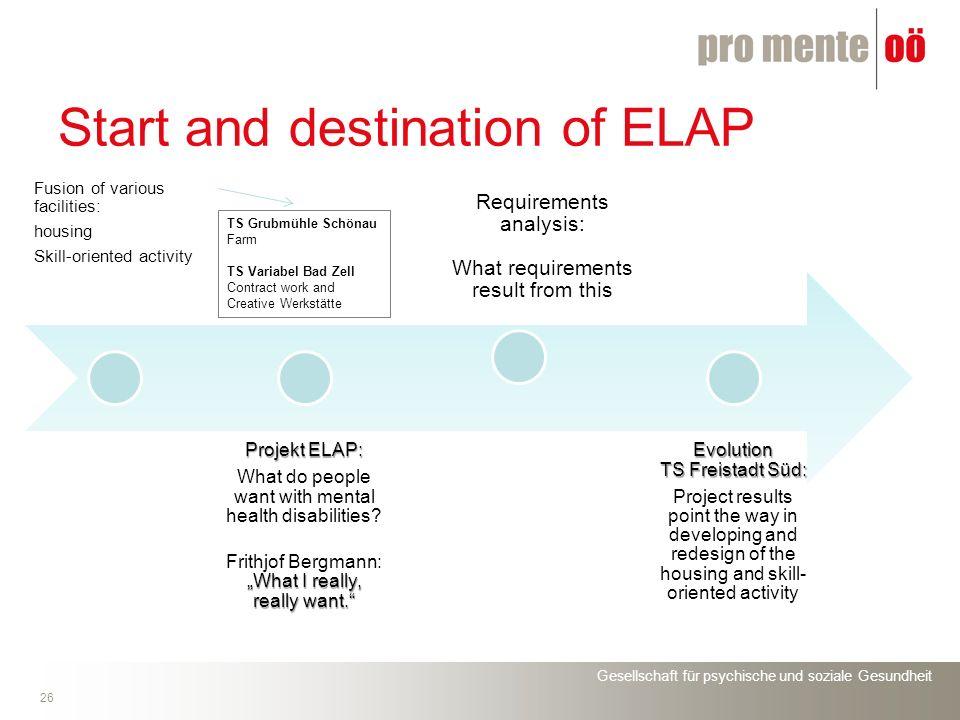 Gesellschaft für psychische und soziale Gesundheit 26 Start and destination of ELAP Fusion of various facilities: housing Skill-oriented activity Proj