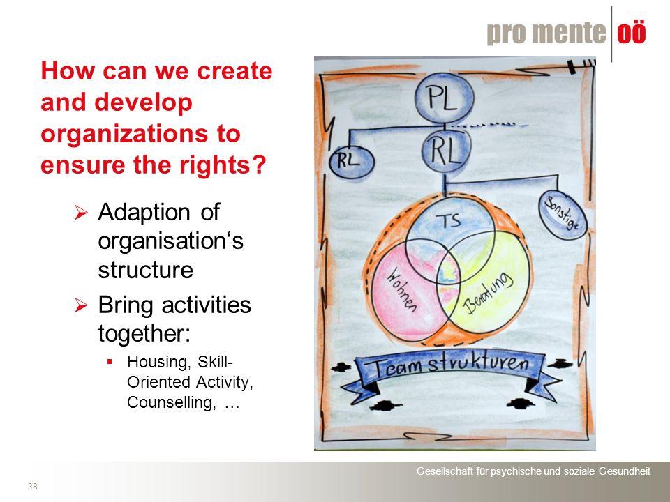 Gesellschaft für psychische und soziale Gesundheit 38 How can we create and develop organizations to ensure the rights? Adaption of organisations stru