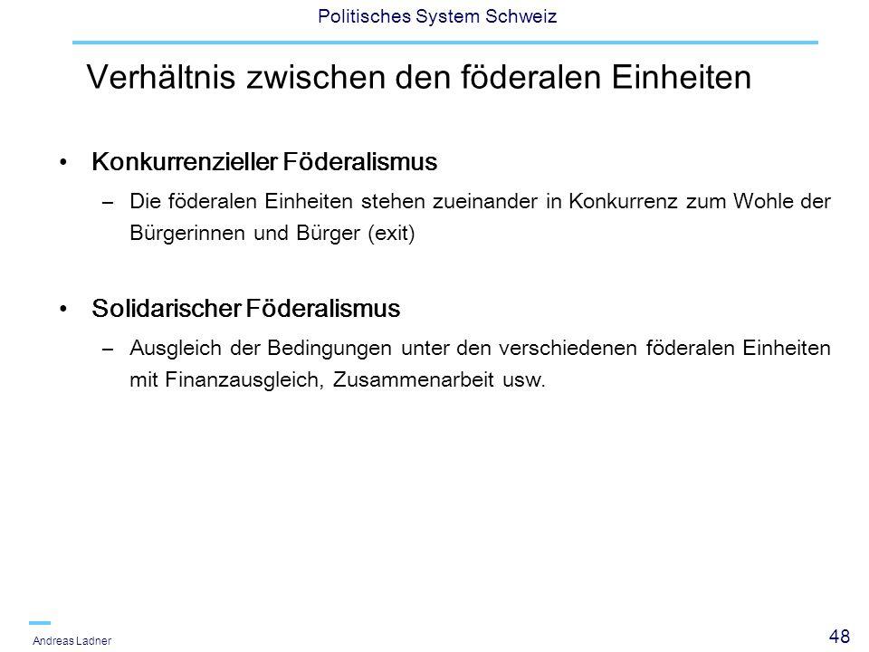 48 Politisches System Schweiz Andreas Ladner Verhältnis zwischen den föderalen Einheiten Konkurrenzieller Föderalismus –Die föderalen Einheiten stehen
