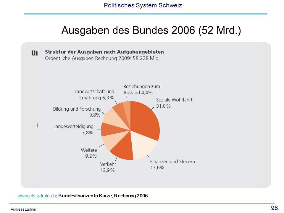 98 Politisches System Schweiz Andreas Ladner Ausgaben des Bundes 2006 (52 Mrd.) www.efv.admin.chwww.efv.admin.ch; Bundesfinanzen in Kürze, Rechnung 20