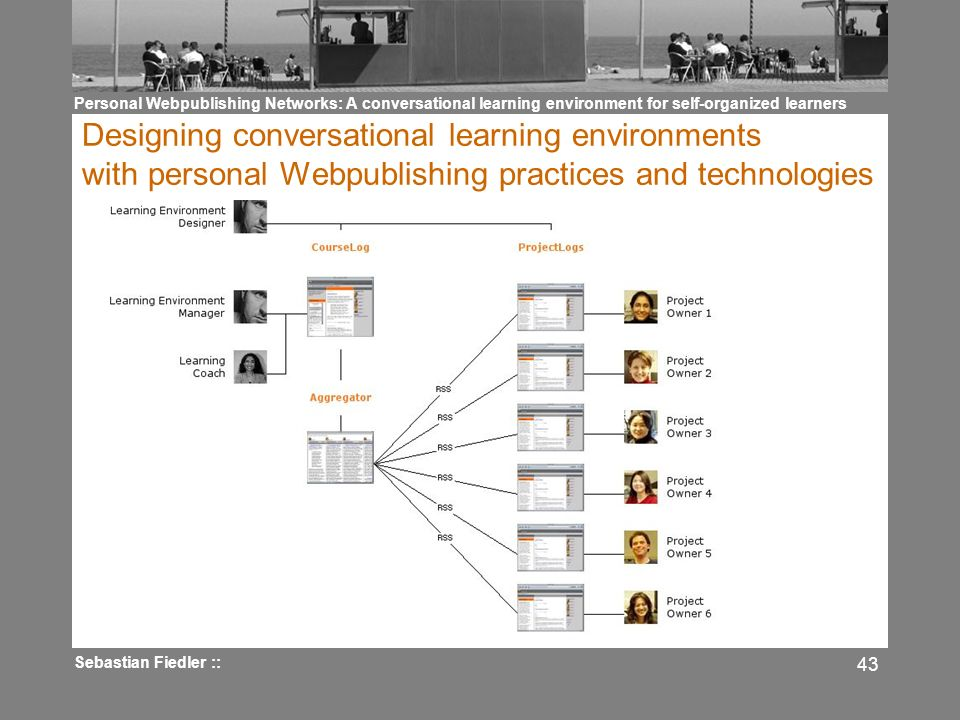 Personal Webpublishing Networks: A conversational learning environment for self-organized learners Sebastian Fiedler :: 43 Designing conversational learning environments with personal Webpublishing practices and technologies