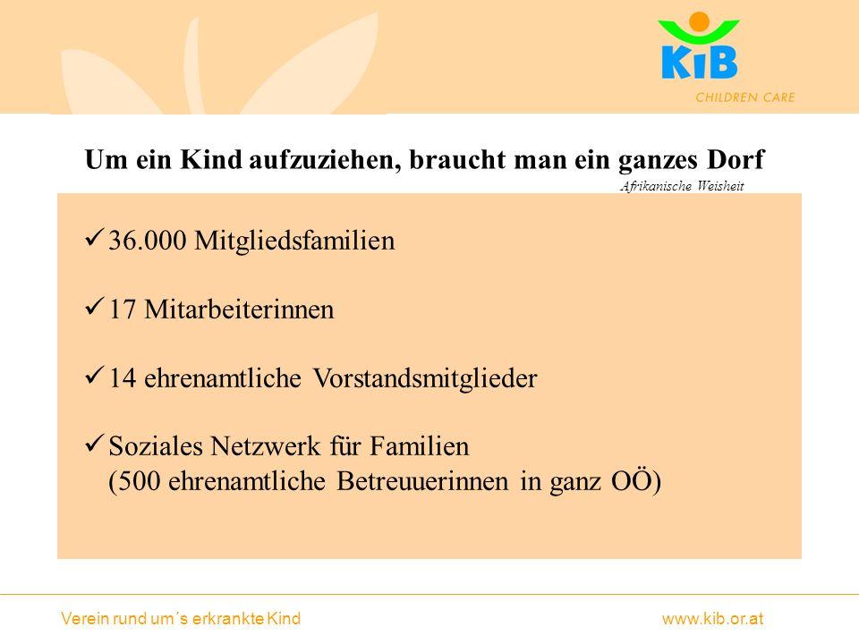 Verein rund um´s erkrankte Kind www.kib.or.at Wie wir mit den Kindern heute umgehen, das wird die Welt von morgen prägen.