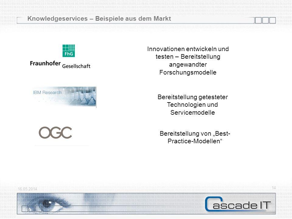 Knowledgeservices – Beispiele aus dem Markt 16.05.2014 14 Innovationen entwickeln und testen – Bereitstellung angewandter Forschungsmodelle Bereitstellung getesteter Technologien und Servicemodelle Bereitstellung von Best- Practice-Modellen