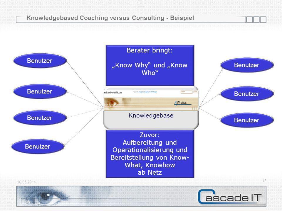 Knowledgebased Coaching versus Consulting - Beispiel 16.05.2014 16 Knowledgebase Benutzer Zuvor: Aufbereitung und Operationalisierung und Bereitstellung von Know- What, Knowhow ab Netz Berater bringt: Know Why und Know Who