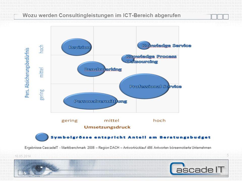 Wozu werden Consultingleistungen im ICT-Bereich abgerufen 16.05.2014 5 Ergebnisse CascadeIT - Marktbenchmark 2008 – Region DACH – Antwortrücklauf 486 Antworten börsennotierte Unternehmen