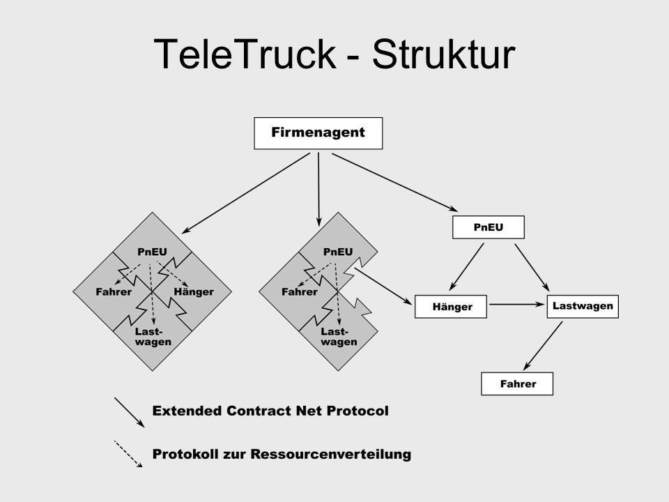 TeleTruck - Struktur