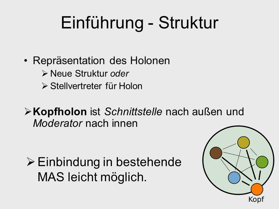 Einführung - Struktur Repräsentation des Holonen Neue Struktur oder Stellvertreter für Holon Kopfholon ist Schnittstelle nach außen und Moderator nach