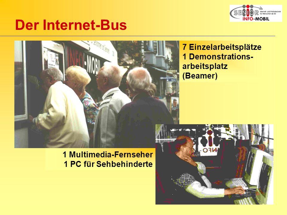Der Internet-Bus 7 Einzelarbeitsplätze 1 Demonstrations- arbeitsplatz (Beamer) 1 Multimedia-Fernseher 1 PC für Sehbehinderte