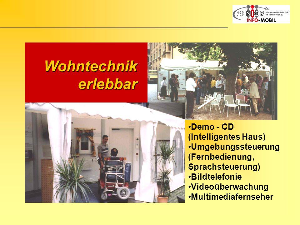 Wohntechnikerlebbar Demo - CD (Intelligentes Haus) Umgebungssteuerung (Fernbedienung, Sprachsteuerung) Bildtelefonie Videoüberwachung Multimediafernseher