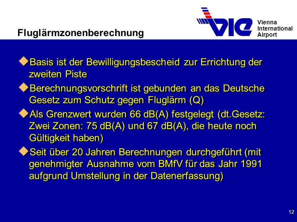 Vienna International Airport 12 Fluglärmzonenberechnung u Basis ist der Bewilligungsbescheid zur Errichtung der zweiten Piste u Berechnungsvorschrift ist gebunden an das Deutsche Gesetz zum Schutz gegen Fluglärm (Q) u Als Grenzwert wurden 66 dB(A) festgelegt (dt.Gesetz: Zwei Zonen: 75 dB(A) und 67 dB(A), die heute noch Gültigkeit haben) u Seit über 20 Jahren Berechnungen durchgeführt (mit genehmigter Ausnahme vom BMfV für das Jahr 1991 aufgrund Umstellung in der Datenerfassung) u Basis ist der Bewilligungsbescheid zur Errichtung der zweiten Piste u Berechnungsvorschrift ist gebunden an das Deutsche Gesetz zum Schutz gegen Fluglärm (Q) u Als Grenzwert wurden 66 dB(A) festgelegt (dt.Gesetz: Zwei Zonen: 75 dB(A) und 67 dB(A), die heute noch Gültigkeit haben) u Seit über 20 Jahren Berechnungen durchgeführt (mit genehmigter Ausnahme vom BMfV für das Jahr 1991 aufgrund Umstellung in der Datenerfassung)