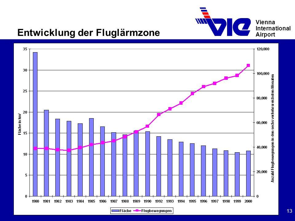 Vienna International Airport 13 Entwicklung der Fluglärmzone