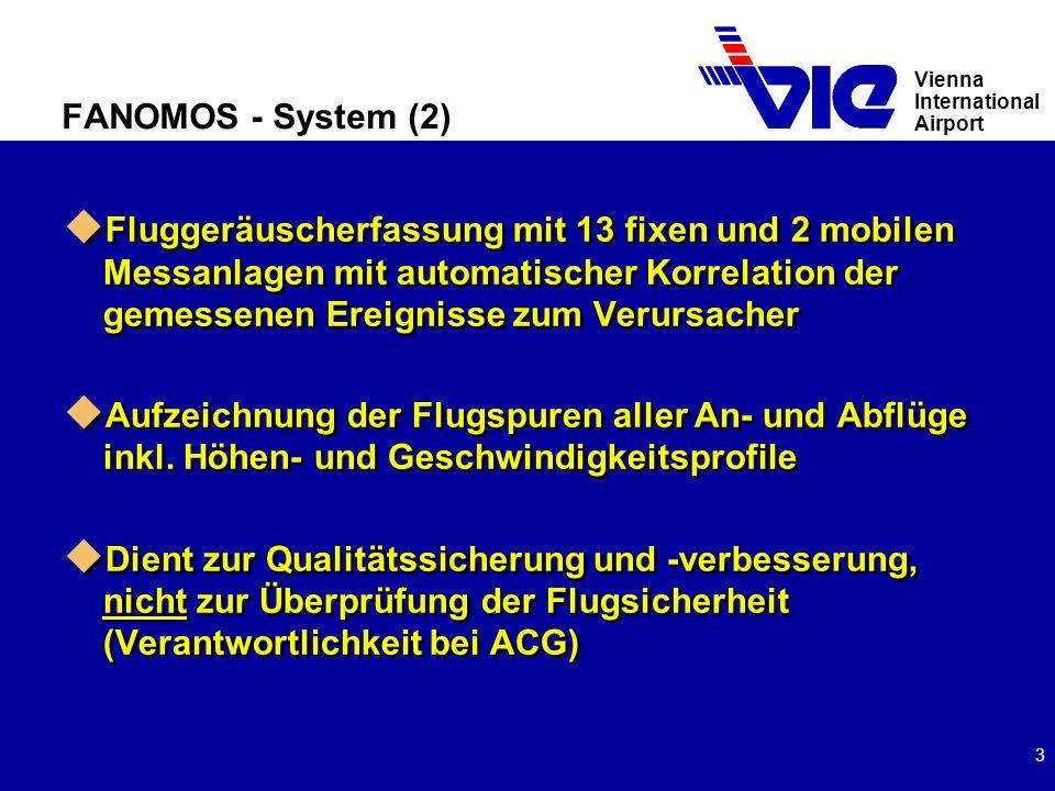 Vienna International Airport 3 FANOMOS - System (2) u Fluggeräuscherfassung mit 13 fixen und 2 mobilen Messanlagen mit automatischer Korrelation der gemessenen Ereignisse zum Verursacher u Aufzeichnung der Flugspuren aller An- und Abflüge inkl.