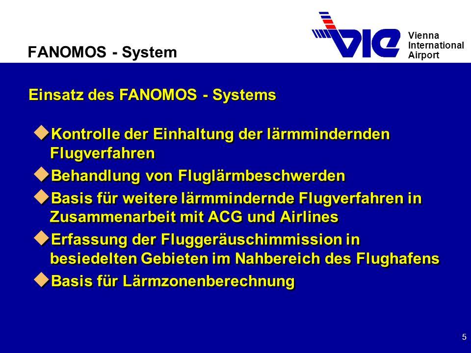Vienna International Airport 5 FANOMOS - System u Kontrolle der Einhaltung der lärmmindernden Flugverfahren u Behandlung von Fluglärmbeschwerden u Basis für weitere lärmmindernde Flugverfahren in Zusammenarbeit mit ACG und Airlines u Erfassung der Fluggeräuschimmission in besiedelten Gebieten im Nahbereich des Flughafens u Basis für Lärmzonenberechnung u Kontrolle der Einhaltung der lärmmindernden Flugverfahren u Behandlung von Fluglärmbeschwerden u Basis für weitere lärmmindernde Flugverfahren in Zusammenarbeit mit ACG und Airlines u Erfassung der Fluggeräuschimmission in besiedelten Gebieten im Nahbereich des Flughafens u Basis für Lärmzonenberechnung Einsatz des FANOMOS - Systems