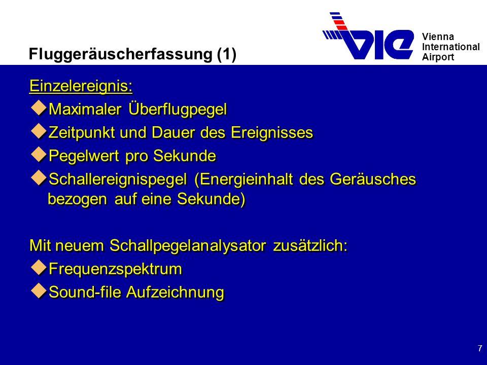 Vienna International Airport 7 Fluggeräuscherfassung (1) Einzelereignis: u Maximaler Überflugpegel u Zeitpunkt und Dauer des Ereignisses u Pegelwert pro Sekunde u Schallereignispegel (Energieinhalt des Geräusches bezogen auf eine Sekunde) Mit neuem Schallpegelanalysator zusätzlich: u Frequenzspektrum u Sound-file Aufzeichnung Einzelereignis: u Maximaler Überflugpegel u Zeitpunkt und Dauer des Ereignisses u Pegelwert pro Sekunde u Schallereignispegel (Energieinhalt des Geräusches bezogen auf eine Sekunde) Mit neuem Schallpegelanalysator zusätzlich: u Frequenzspektrum u Sound-file Aufzeichnung