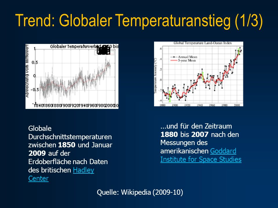 Quelle: Wikipedia (2009-10) Trend: Globaler Temperaturanstieg (1/3) Globale Durchschnittstemperaturen zwischen 1850 und Januar 2009 auf der Erdoberflä
