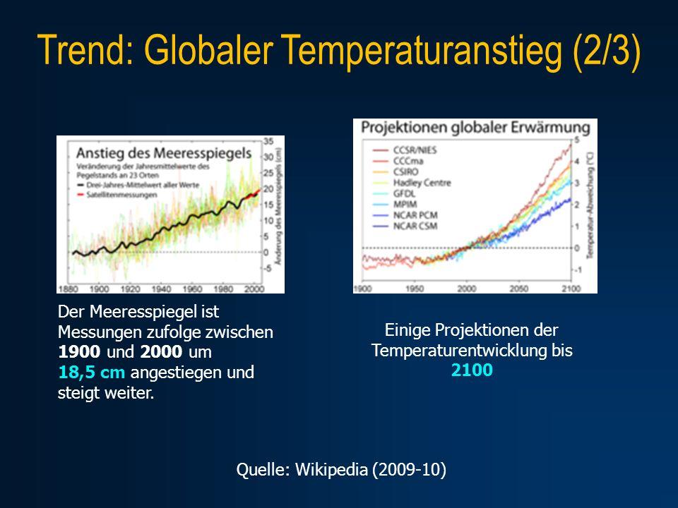 Der Meeresspiegel ist Messungen zufolge zwischen 1900 und 2000 um 18,5 cm angestiegen und steigt weiter. Quelle: Wikipedia (2009-10) Trend: Globaler T
