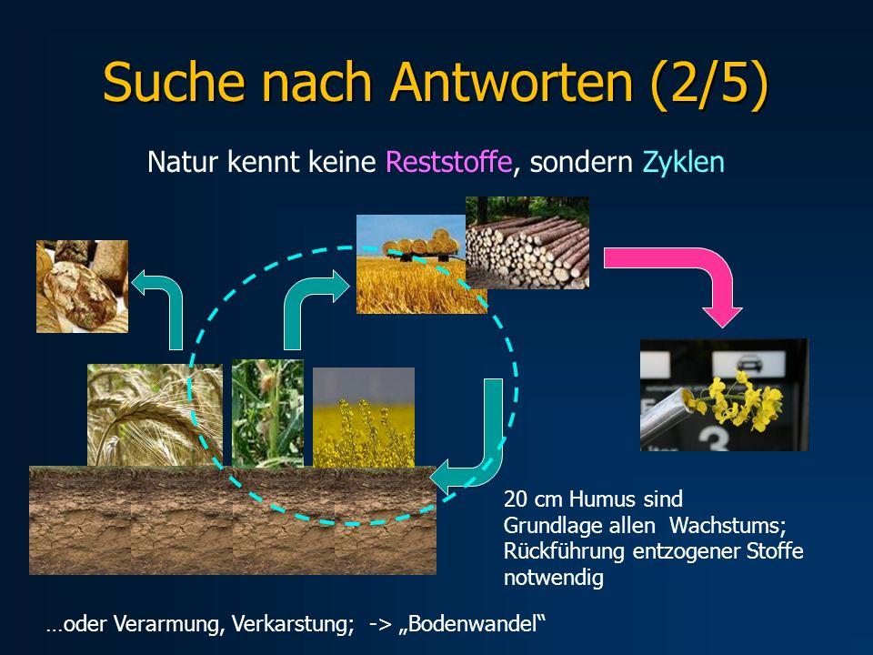 Natur kennt keine Reststoffe, sondern Zyklen Suche nach Antworten (2/5) 20 cm Humus sind Grundlage allen Wachstums; Rückführung entzogener Stoffe notw