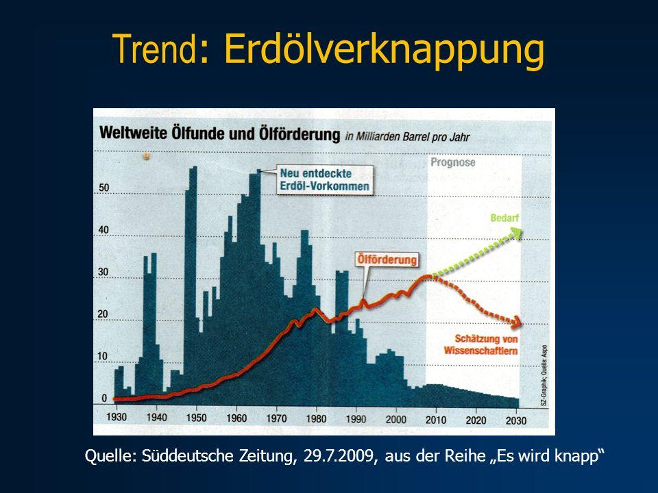 Quelle: Süddeutsche Zeitung, 29.7.2009, aus der Reihe Es wird knapp Trend : Erdölverknappung