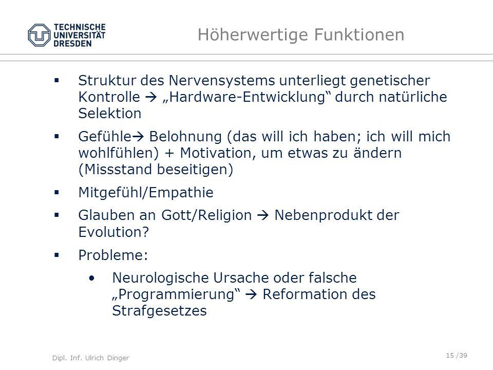 Dipl. Inf. Ulrich Dinger /39 Höherwertige Funktionen Struktur des Nervensystems unterliegt genetischer Kontrolle Hardware-Entwicklung durch natürliche