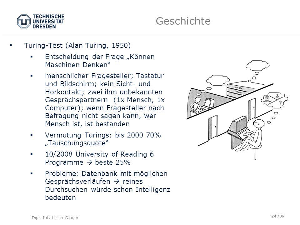 Dipl. Inf. Ulrich Dinger /39 Geschichte Turing-Test (Alan Turing, 1950) Entscheidung der Frage Können Maschinen Denken menschlicher Fragesteller; Tast