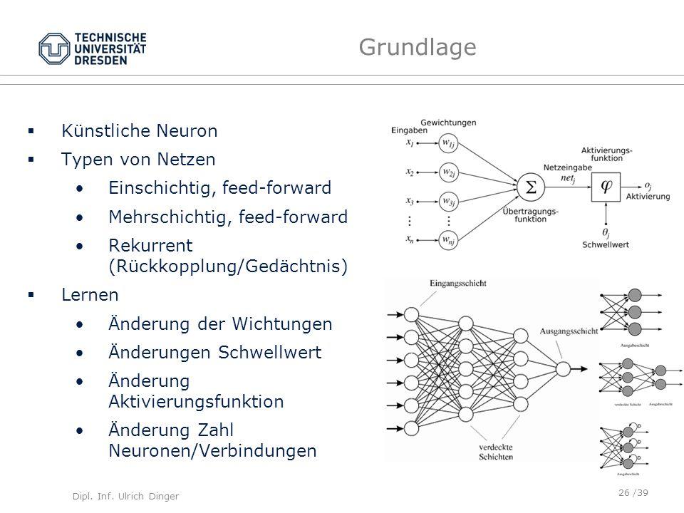 Dipl. Inf. Ulrich Dinger /39 Grundlage Künstliche Neuron Typen von Netzen Einschichtig, feed-forward Mehrschichtig, feed-forward Rekurrent (Rückkopplu