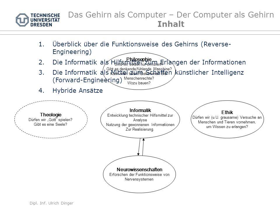 Dipl. Inf. Ulrich Dinger /39 5 Das Gehirn als Computer – Der Computer als Gehirn Inhalt Philosophie Sind wir selbst nur simuliert? Gibt es denkende/fü