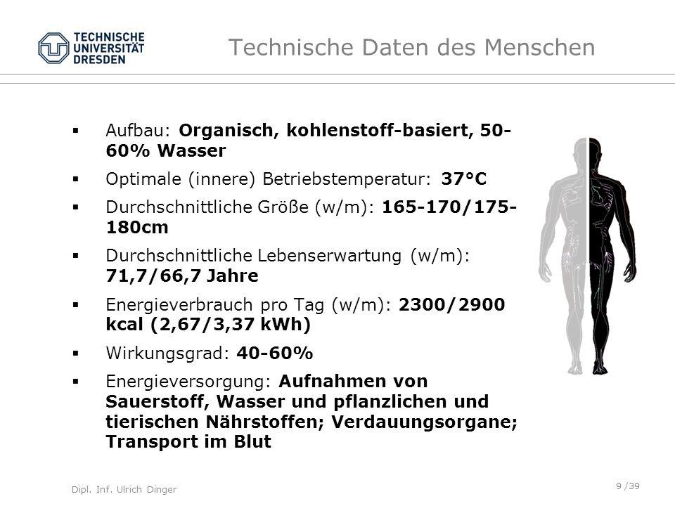 Dipl. Inf. Ulrich Dinger /39 Technische Daten des Menschen Aufbau: Organisch, kohlenstoff-basiert, 50- 60% Wasser Optimale (innere) Betriebstemperatur