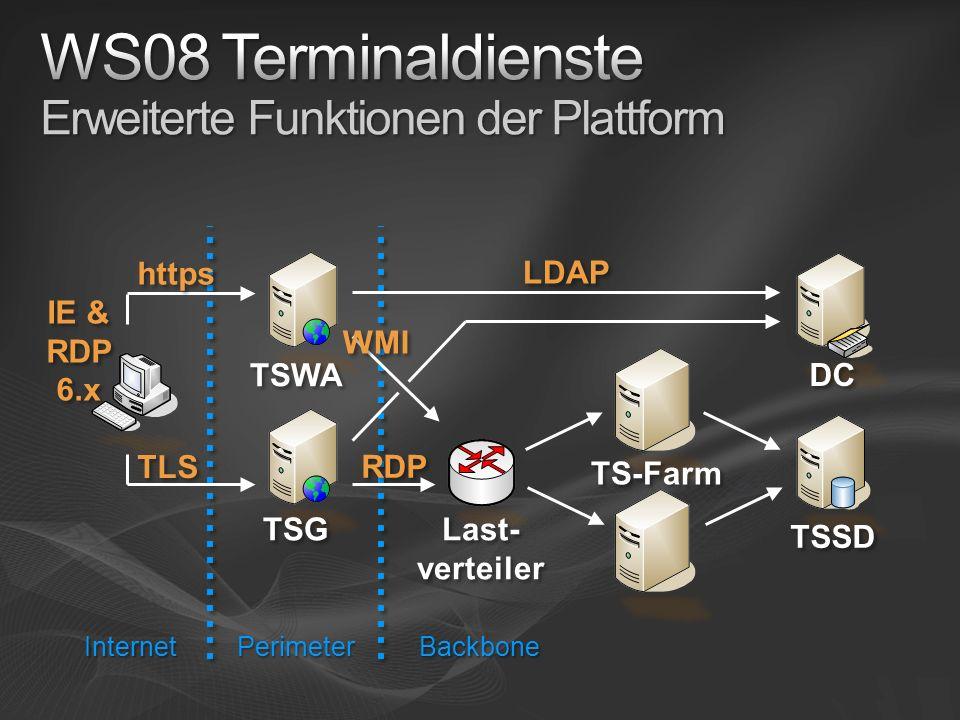 IE & RDP 6.x TSSD DC Last- verteiler TSG TSWA TS-Farm PerimeterInternetBackbone https LDAP TLS RDP WMI