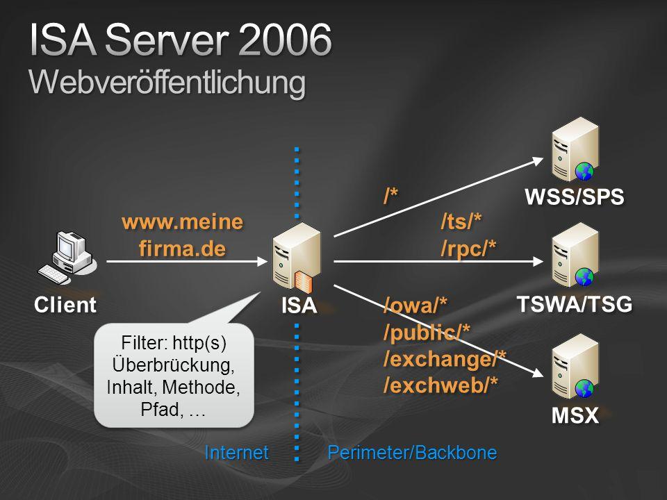 Perimeter/Backbone Internet ISA MSX TSWA/TSG WSS/SPS /ts/* /rpc/* /* /owa/* /public/* /exchange/* /exchweb/* www.meine firma.de Filter: http(s) Überbrückung, Inhalt, Methode, Pfad, … Client