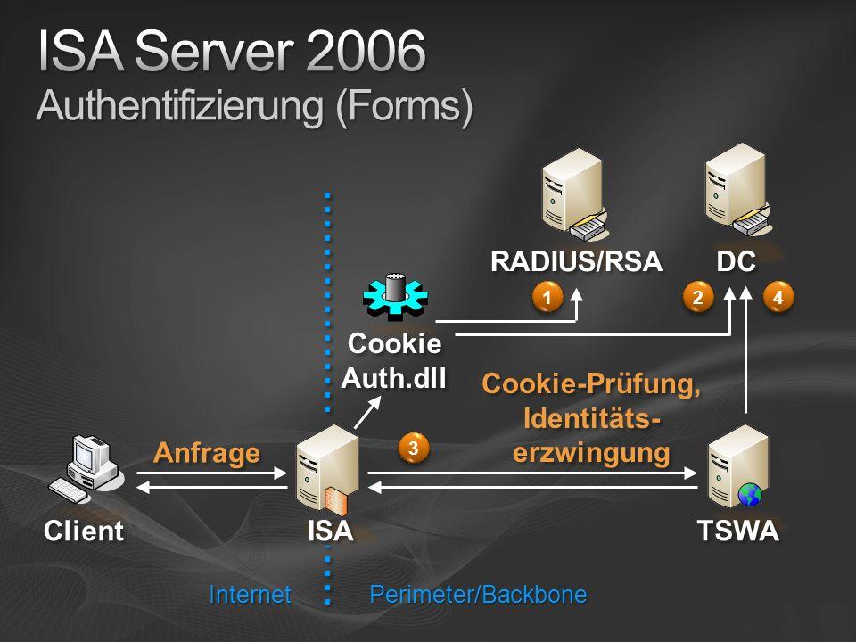 ISA TSWA Client DC RADIUS/RSA Cookie Auth.dll Perimeter/Backbone Internet Anfrage Cookie-Prüfung, Identitäts- erzwingung 1 1 2 2 4 4 3 3