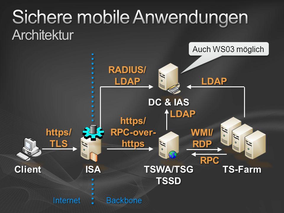 DC & IAS TSWA/TSG TSSD TS-Farm ISA Internet Backbone Client WMI/ RDP RPC https/ RPC-over- https LDAP RADIUS/ LDAP https/ TLS Auch WS03 möglich
