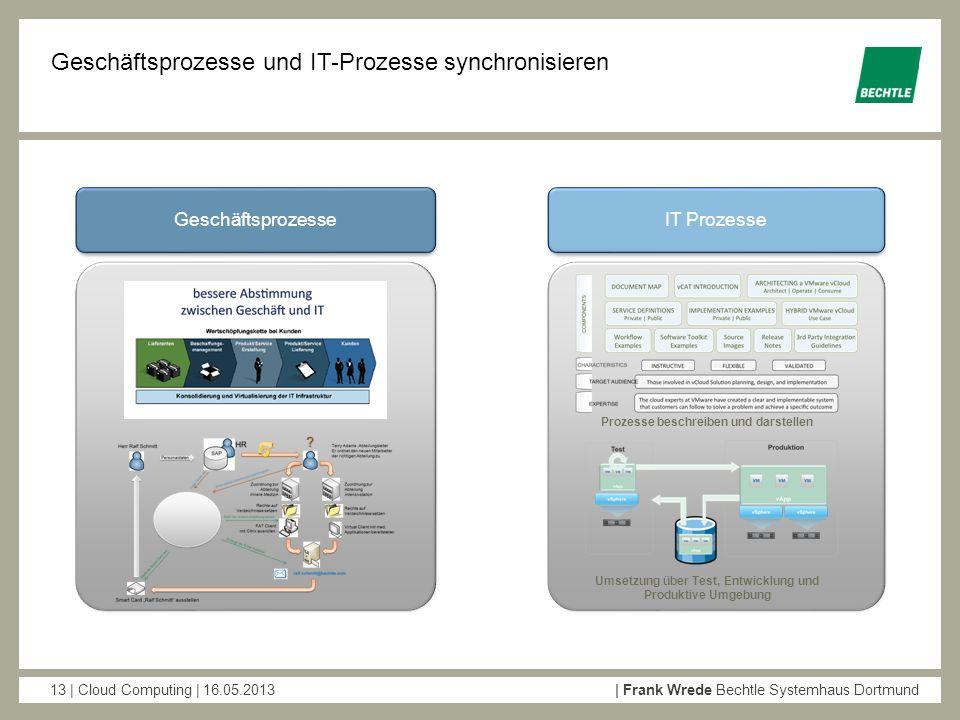 13 | Cloud Computing | 16.05.2013| Frank Wrede Bechtle Systemhaus Dortmund Geschäftsprozesse und IT-Prozesse synchronisieren GeschäftsprozesseIT Proze