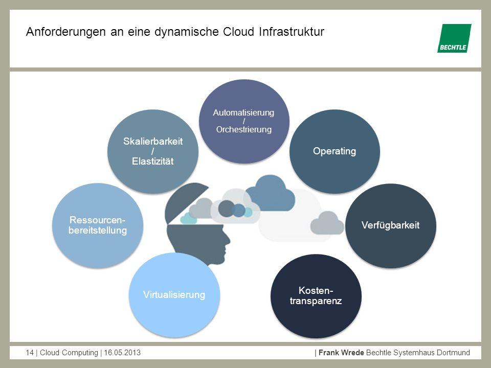14 | Cloud Computing | 16.05.2013| Frank Wrede Bechtle Systemhaus Dortmund Anforderungen an eine dynamische Cloud Infrastruktur Automatisierung / Orch