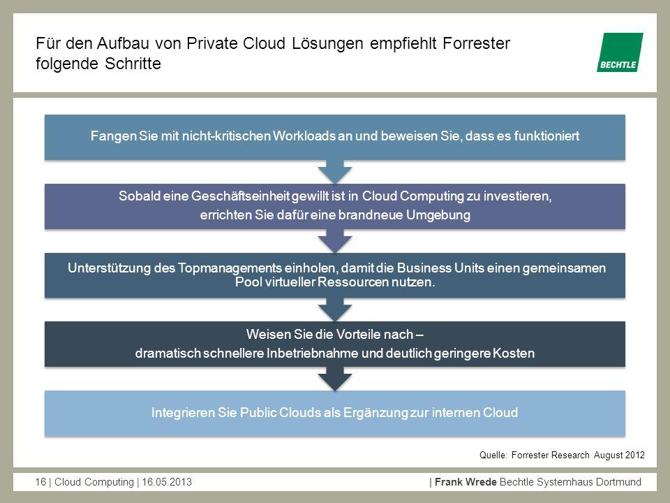 16 | Cloud Computing | 16.05.2013| Frank Wrede Bechtle Systemhaus Dortmund Integrieren Sie Public Clouds als Ergänzung zur internen Cloud Weisen Sie d