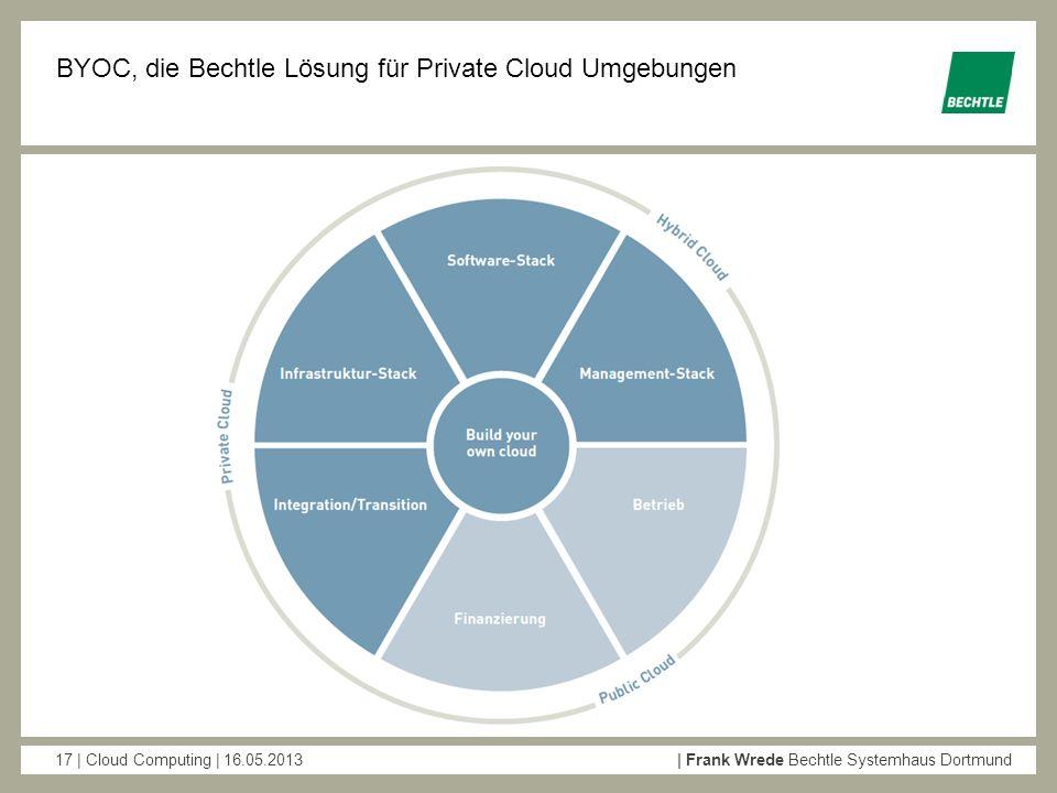 17 | Cloud Computing | 16.05.2013| Frank Wrede Bechtle Systemhaus Dortmund BYOC, die Bechtle Lösung für Private Cloud Umgebungen