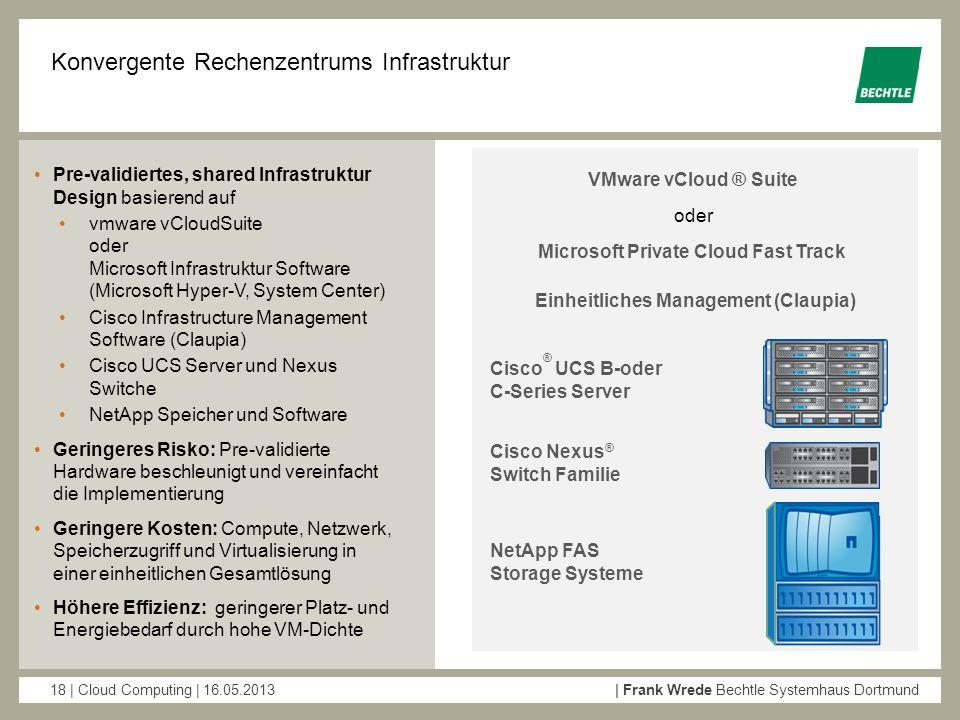 18 | Cloud Computing | 16.05.2013| Frank Wrede Bechtle Systemhaus Dortmund Konvergente Rechenzentrums Infrastruktur Cisco ® UCS B-oder C-Series Server