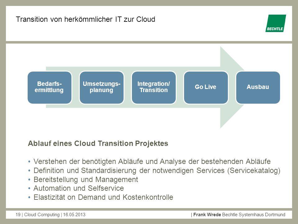 19 | Cloud Computing | 16.05.2013| Frank Wrede Bechtle Systemhaus Dortmund Transition von herkömmlicher IT zur Cloud Bedarfs- ermittlung Umsetzungs- p