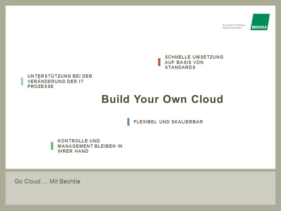 Ihr starker IT-Partner. Heute und morgen Go Cloud... Mit Bechtle SCHNELLE UMSETZUNG AUF BASIS VON STANDARDS KONTROLLE UND MANAGEMENT BLEIBEN IN IHRER