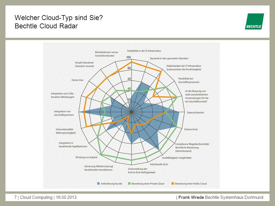 7 | Cloud Computing | 16.05.2013| Frank Wrede Bechtle Systemhaus Dortmund Welcher Cloud-Typ sind Sie? Bechtle Cloud Radar