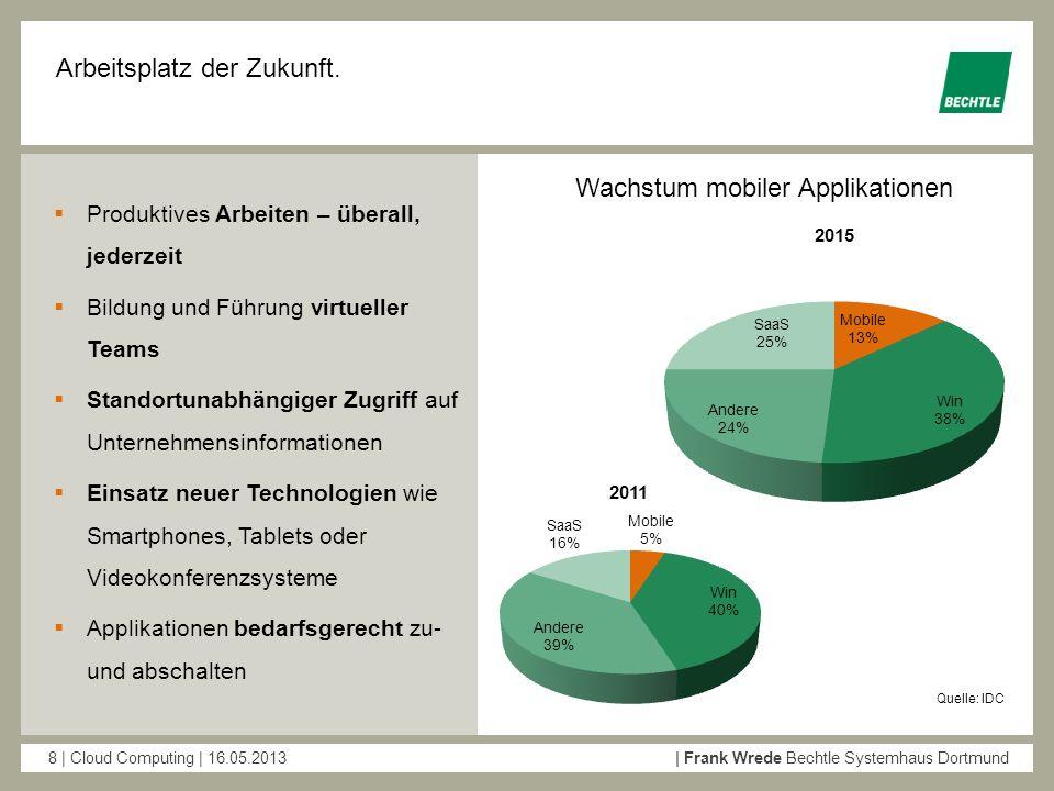 8 | Cloud Computing | 16.05.2013| Frank Wrede Bechtle Systemhaus Dortmund Produktives Arbeiten – überall, jederzeit Bildung und Führung virtueller Tea
