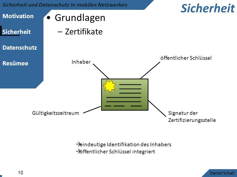 Motivation Sicherheit Datenschutz Resümee Sicherheit und Datenschutz in mobilen Netzwerken Daniel Schall 10 Sicherheit Grundlagen –Zertifikate Inhaber
