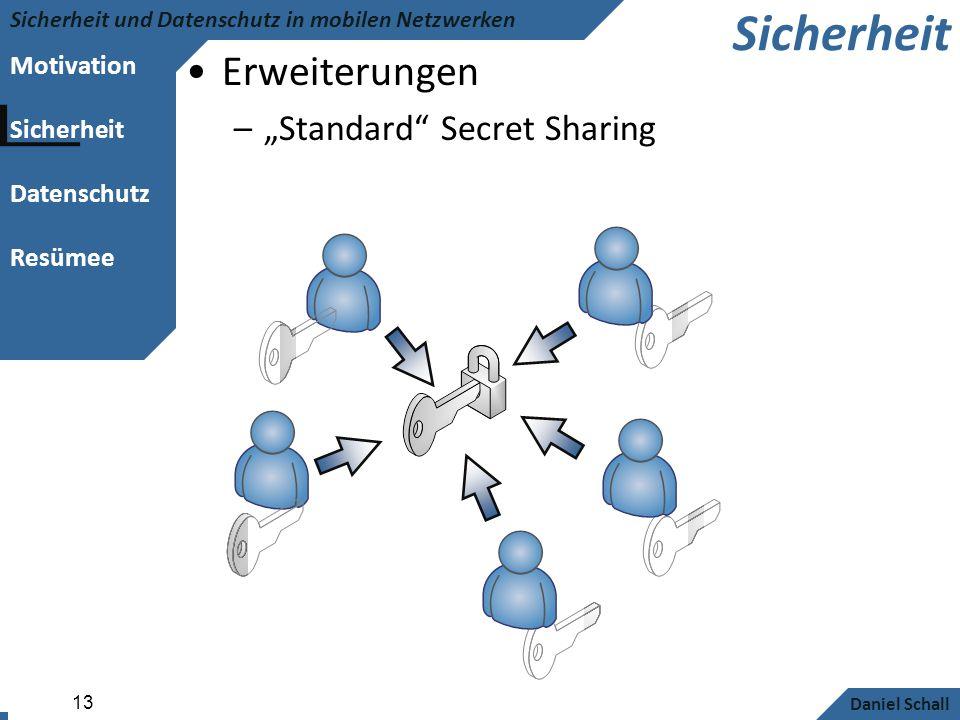 Motivation Sicherheit Datenschutz Resümee Sicherheit und Datenschutz in mobilen Netzwerken Daniel Schall 13 Sicherheit Erweiterungen –Standard Secret