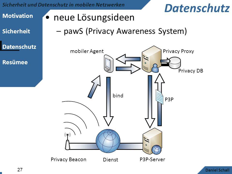 Motivation Sicherheit Datenschutz Resümee Sicherheit und Datenschutz in mobilen Netzwerken Daniel Schall 27 Datenschutz neue Lösungsideen –pawS (Priva