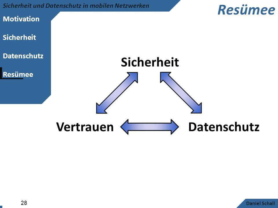Motivation Sicherheit Datenschutz Resümee Sicherheit und Datenschutz in mobilen Netzwerken Daniel Schall 28 Resümee Sicherheit VertrauenDatenschutz