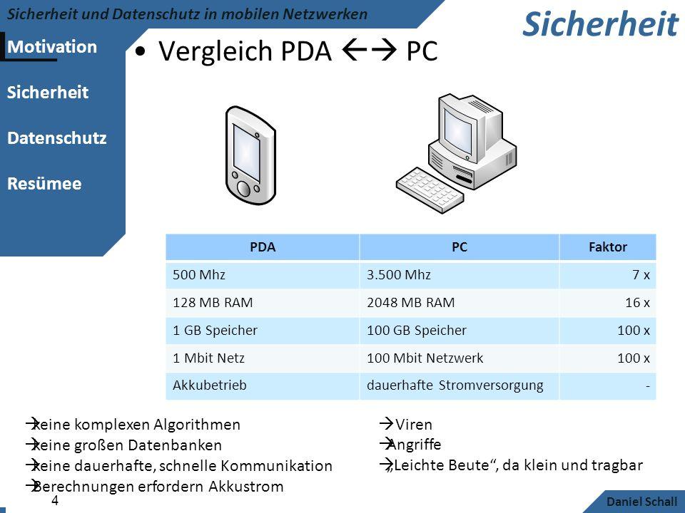 Motivation Sicherheit Datenschutz Resümee Sicherheit und Datenschutz in mobilen Netzwerken Daniel Schall 4 Sicherheit Vergleich PDA PC PDAPCFaktor 500