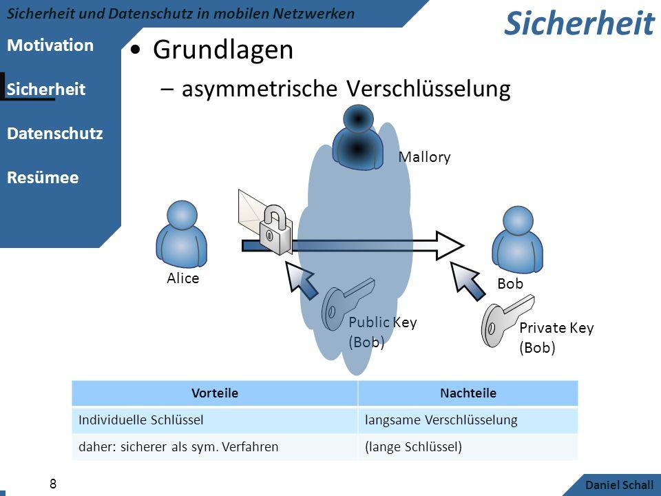 Motivation Sicherheit Datenschutz Resümee Sicherheit und Datenschutz in mobilen Netzwerken Daniel Schall 9 Sicherheit Grundlagen –hybride Verschlüsselung symmetrischer Schlüssel asymmetrischer Schlüssel (des Empfängers) VorteileNachteile Kombiniert Vorteile beider Verfahren
