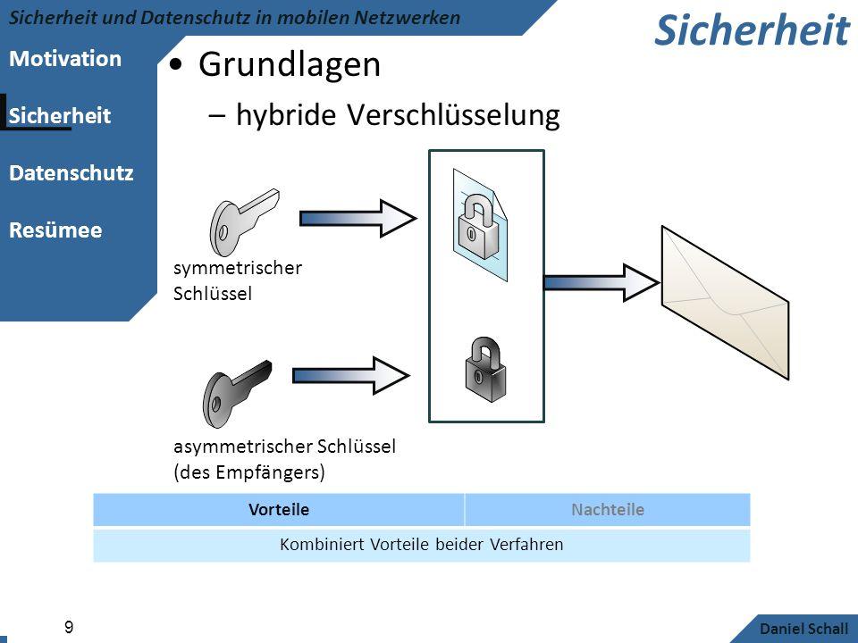 Motivation Sicherheit Datenschutz Resümee Sicherheit und Datenschutz in mobilen Netzwerken Daniel Schall 9 Sicherheit Grundlagen –hybride Verschlüssel