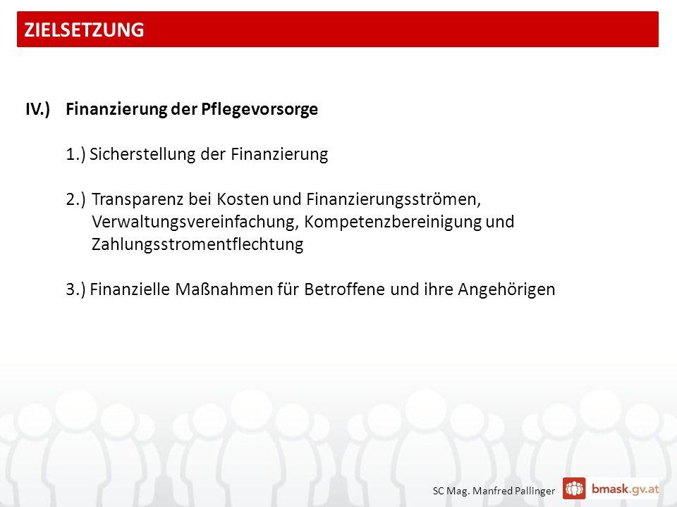 IV.)Finanzierung der Pflegevorsorge 1.) Sicherstellung der Finanzierung 2.)Transparenz bei Kosten und Finanzierungsströmen, Verwaltungsvereinfachung, Kompetenzbereinigung und Zahlungsstromentflechtung 3.) Finanzielle Maßnahmen für Betroffene und ihre Angehörigen SC Mag.